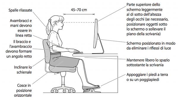 postura_computer