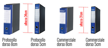 protocollo-commerciale